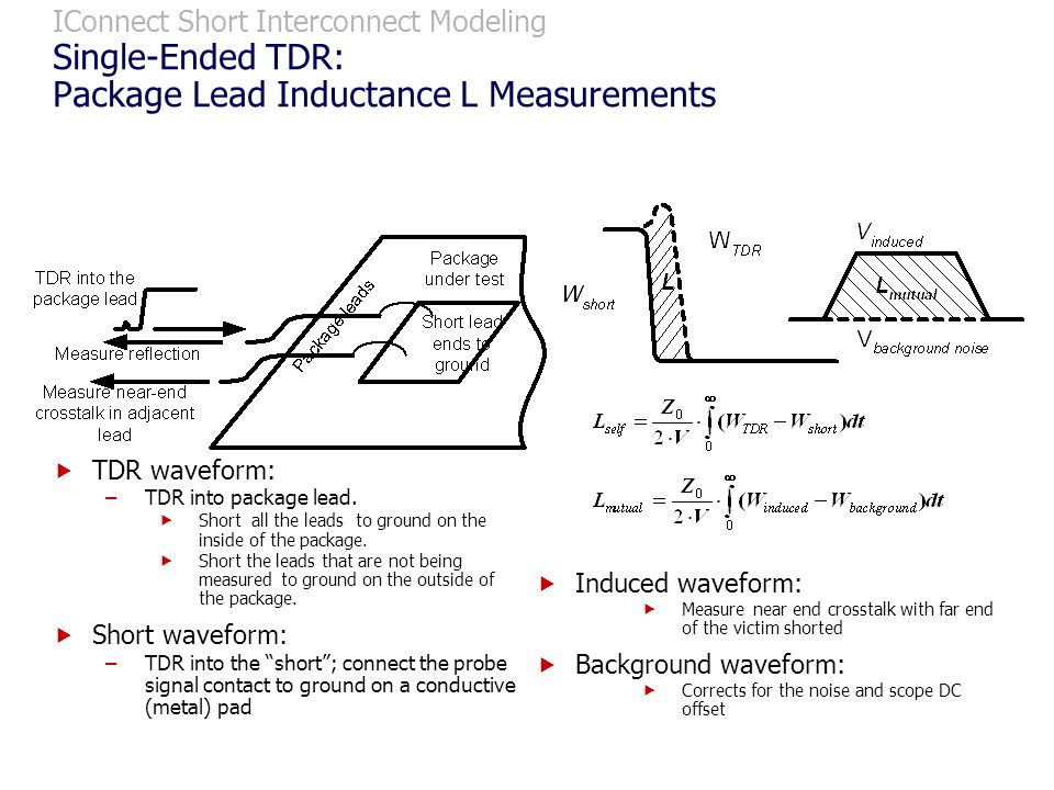 IConnect Short Interconnect Modeling Single-Ended TDR: Package Lead Inductance L Measurements
