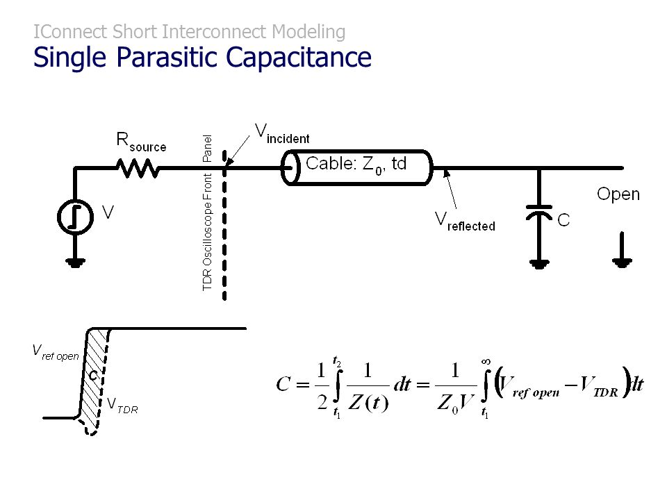 IConnect Short Interconnect Modeling Single Parasitic Capacitance