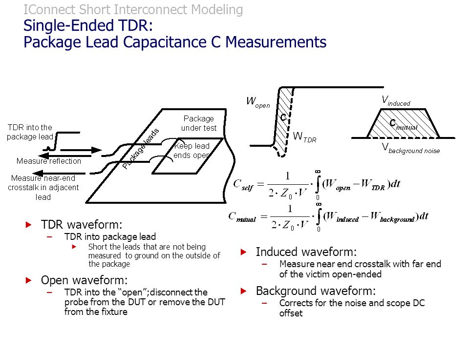 IConnect Short Interconnect Modeling Single-Ended TDR: Package Lead Capacitance C Measurements