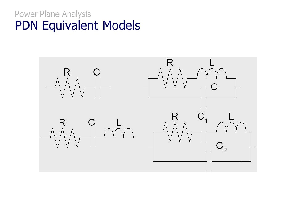 Power Plane Analysis PDN Equivalent Models