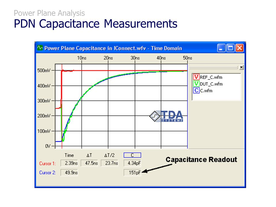 Power Plane Analysis PDN Capacitance Measurements
