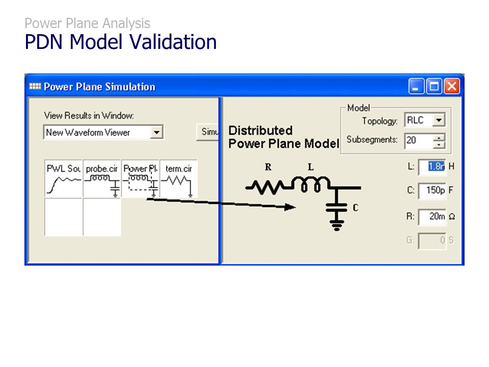 Power Plane Analysis PDN Model Validation