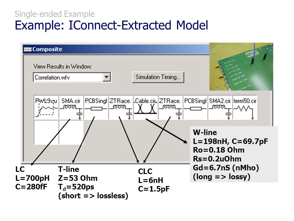 Single-ended Example Example: IConnect-Extracted Model