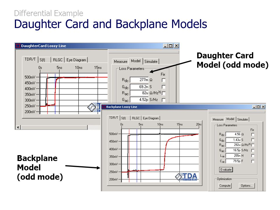 Differential Example Daughter Card and Backplane Models