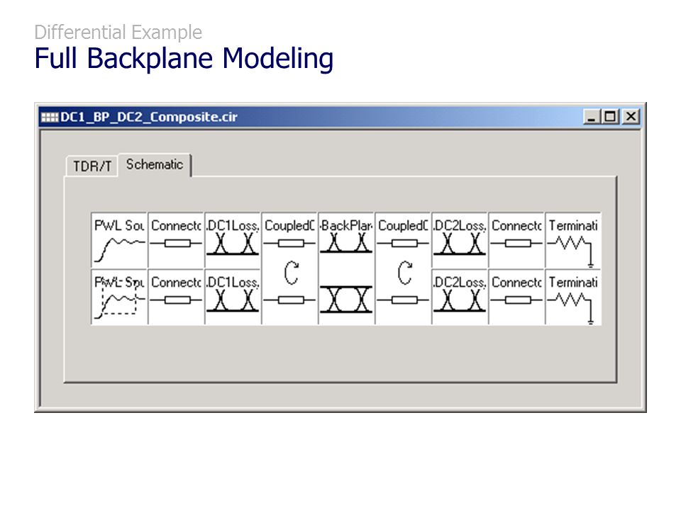Differential Example Full Backplane Modeling