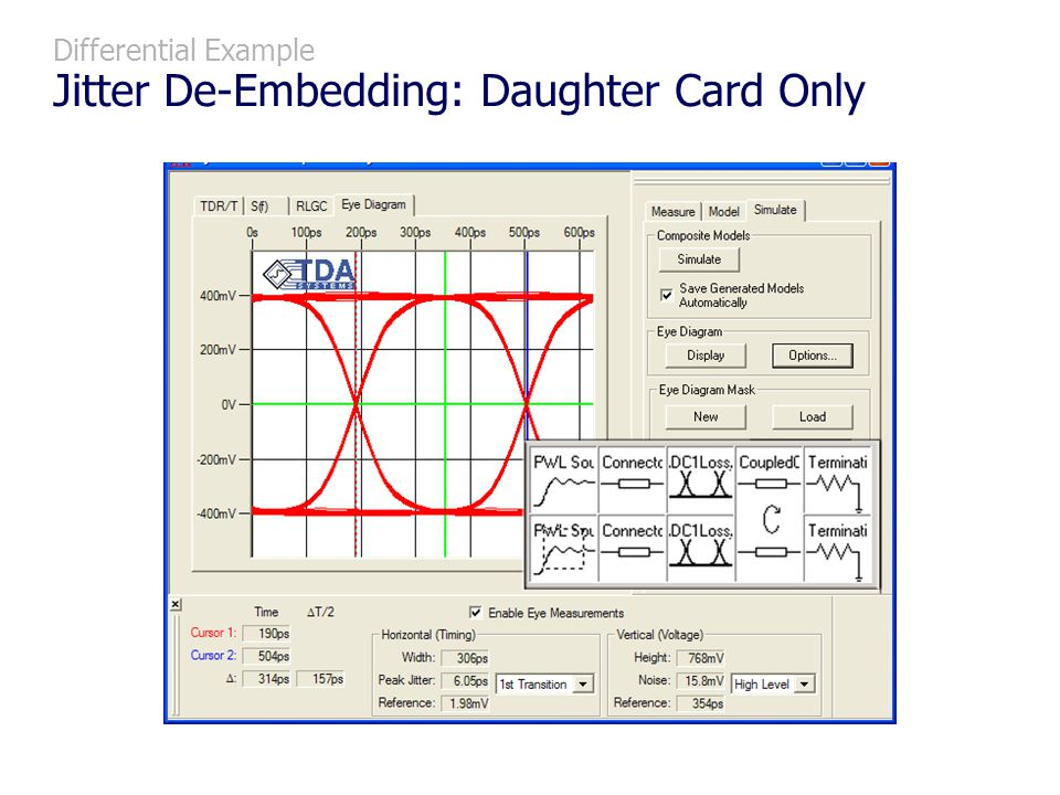 Differential Example Jitter De-Embedding: Daughter Card Only