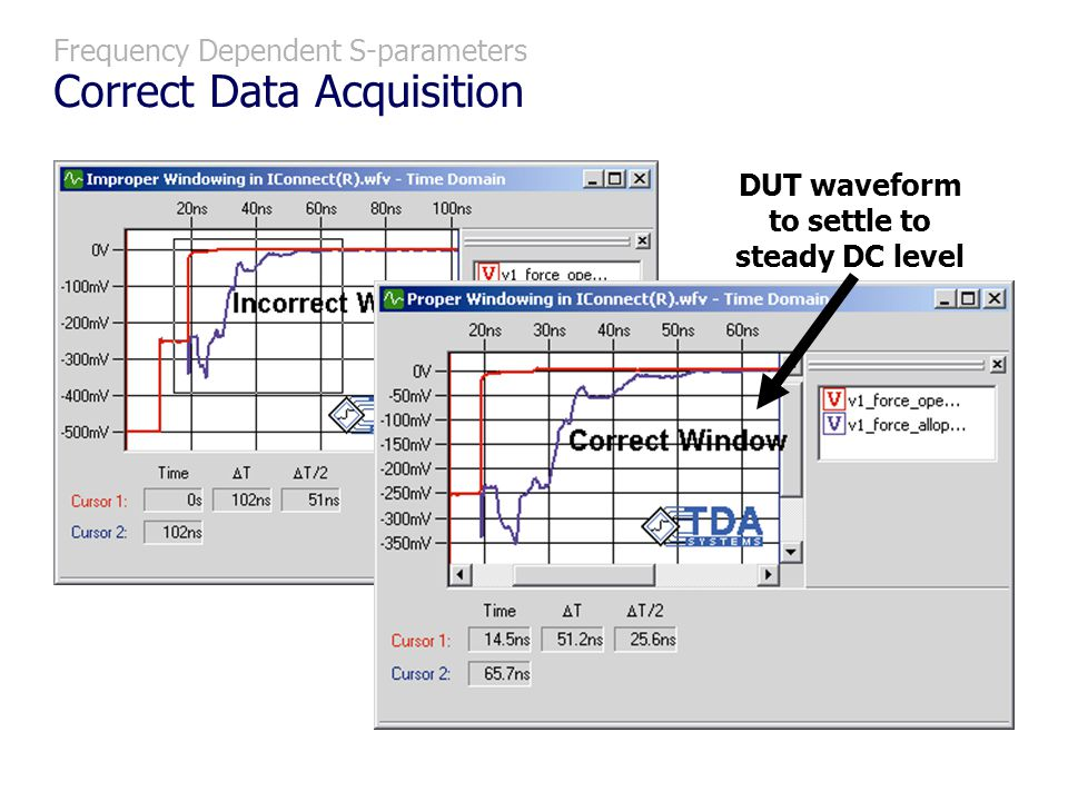 Frequency Dependent S-parameters Correct Data Acquisition