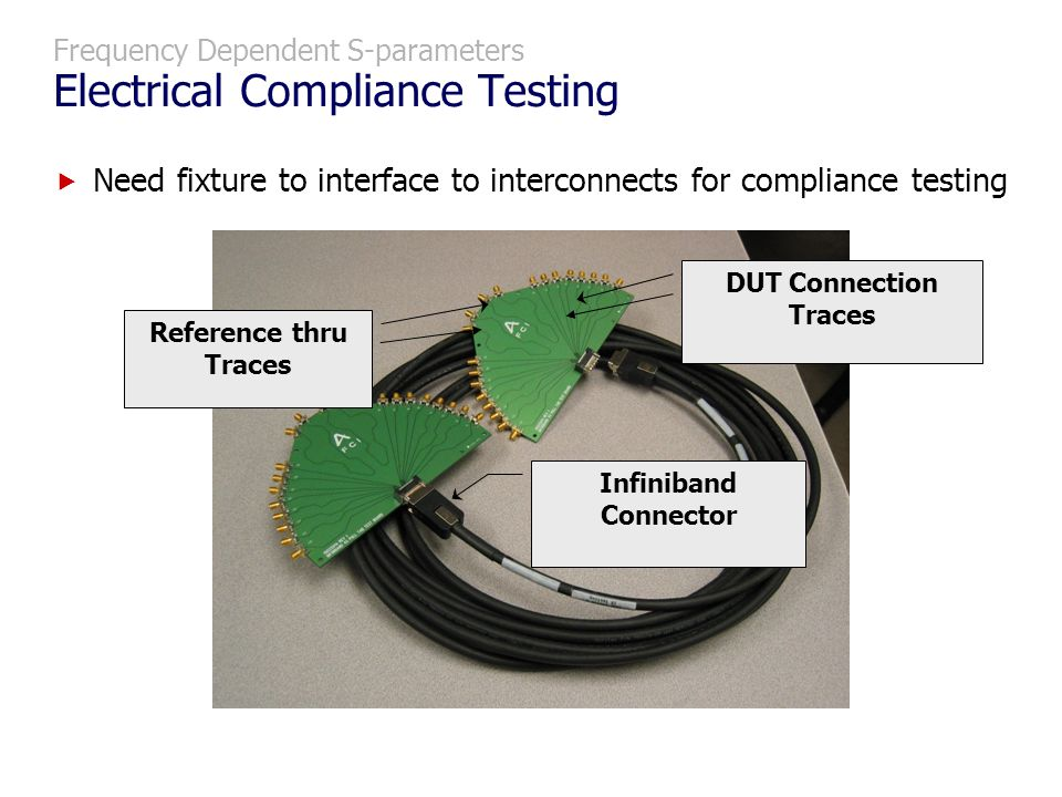 Frequency Dependent S-parameters Electrical Compliance Testing