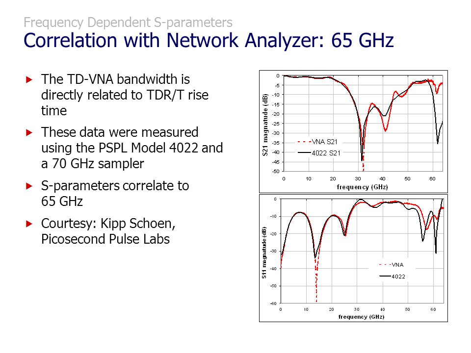 The TD-VNA bandwidth is directly related to TDR/T rise time