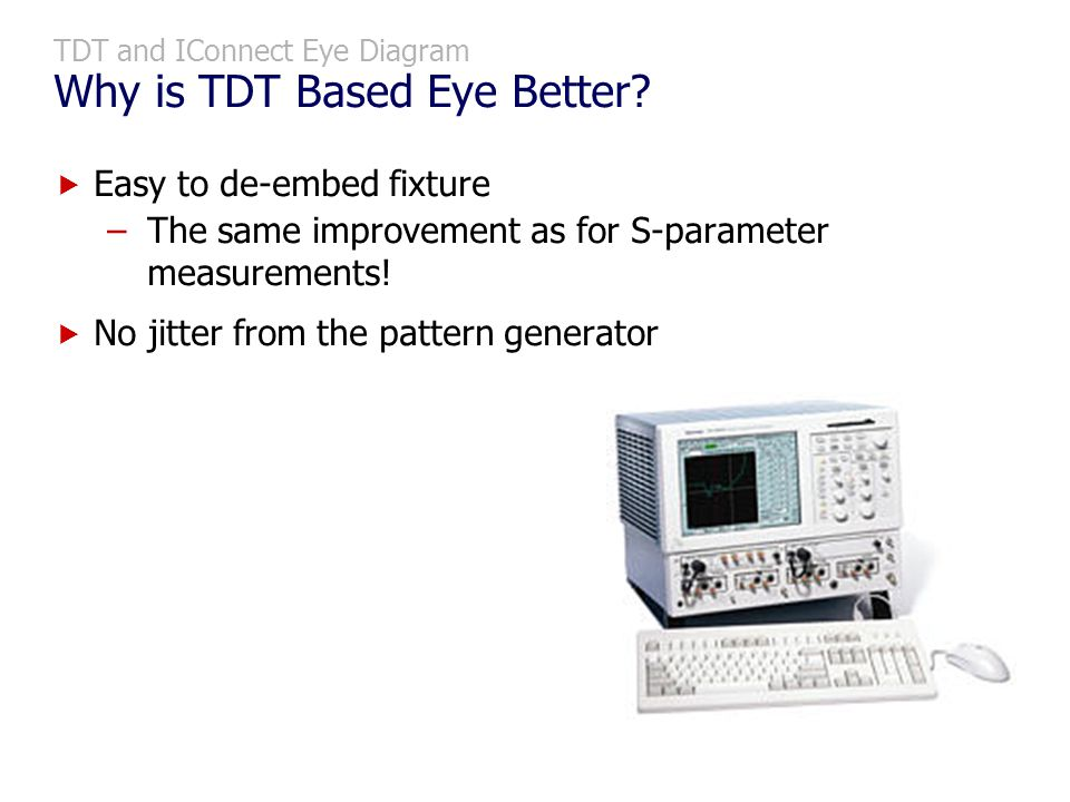 TDT and IConnect Eye Diagram Why is TDT Based Eye Better