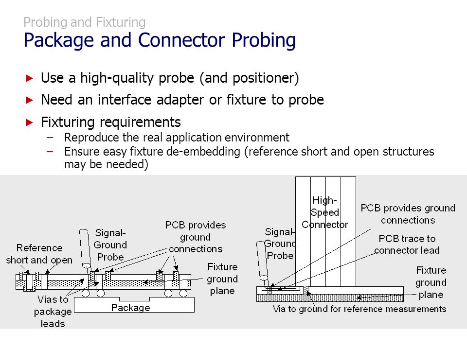 Probing and Fixturing Package and Connector Probing