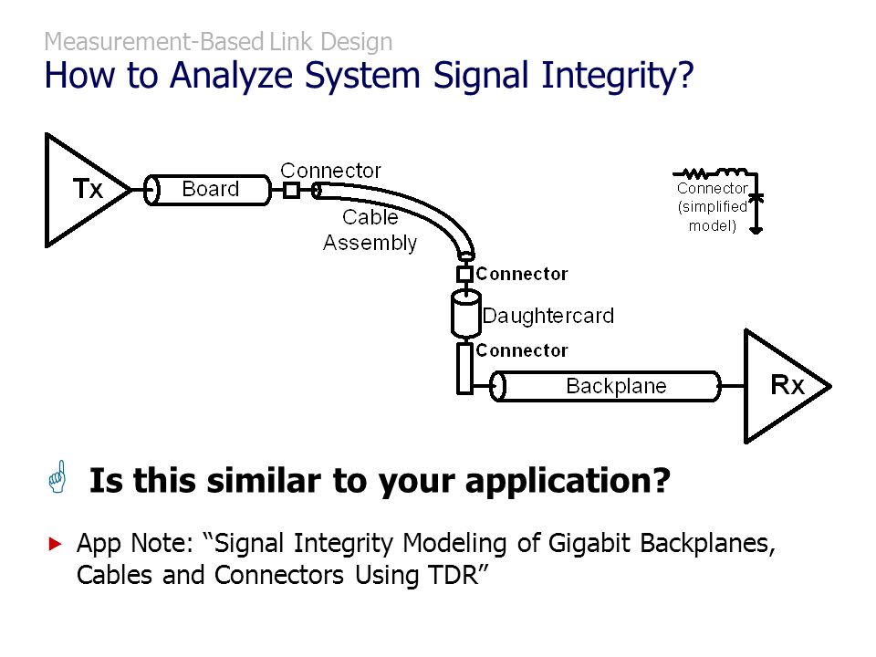 Measurement-Based Link Design How to Analyze System Signal Integrity