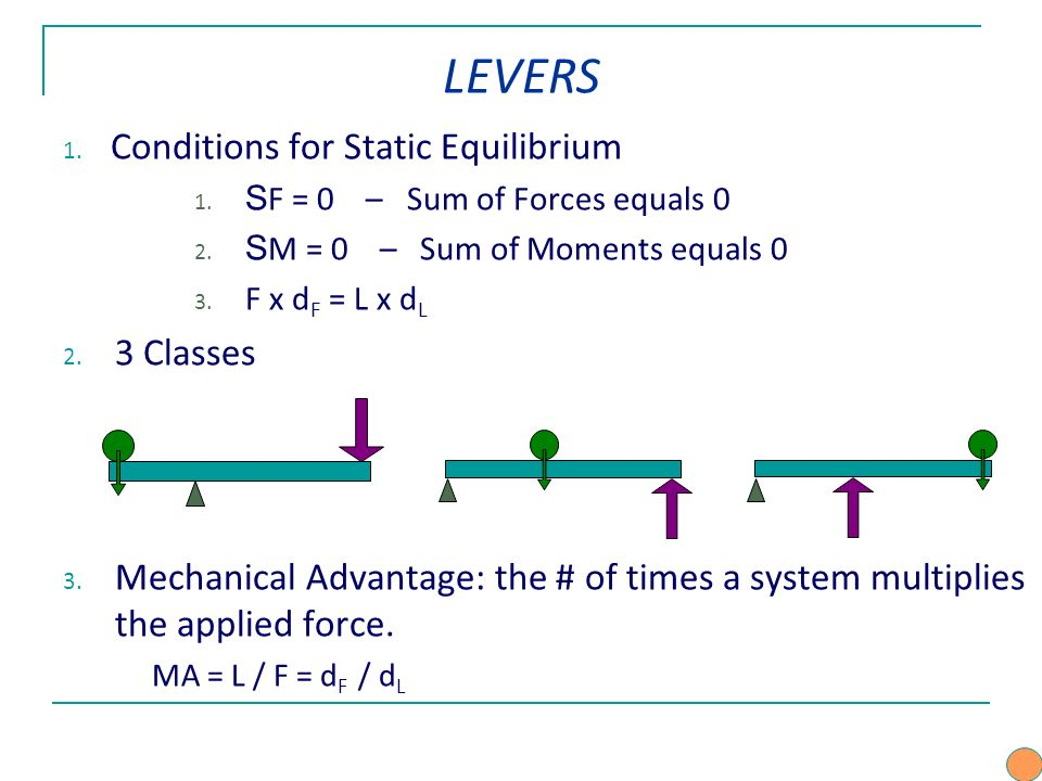 What Classes Of Lever Do You See Ppt Download