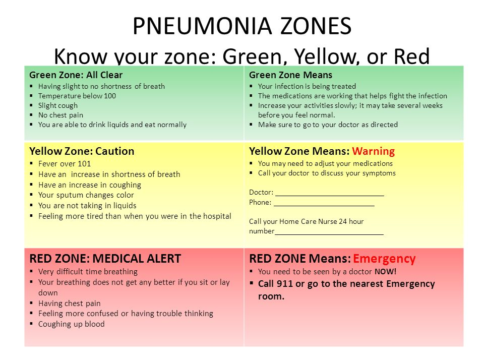 how to tell when your get pneumonia