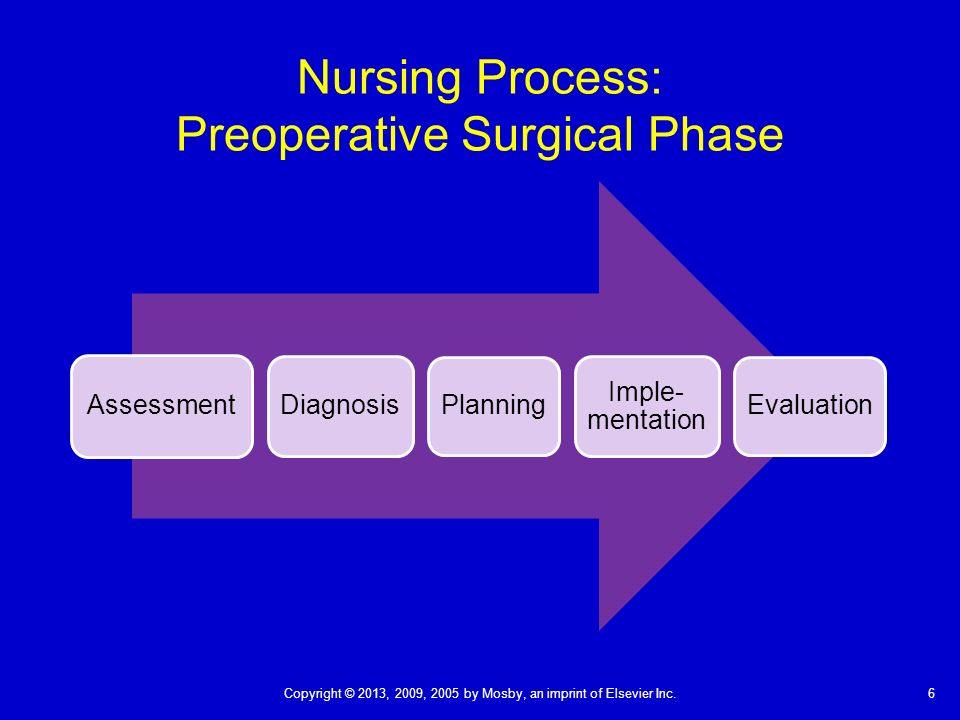 clinical decision making and the nursing process Read nursing process and clinical decision-making free essay and over 88,000 other research documents nursing process and clinical decision-making nursing process and clinical decision-making the nursing process and benner&aposs stages of clinical judgment have major roles in the nursing.