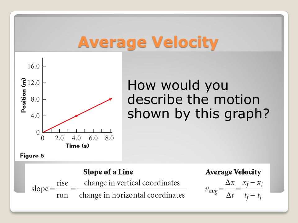 Average Velocity How would you describe the motion shown by this graph