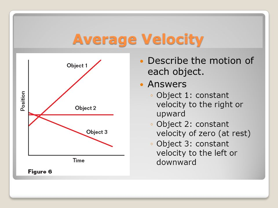 Average Velocity Describe the motion of each object. Answers