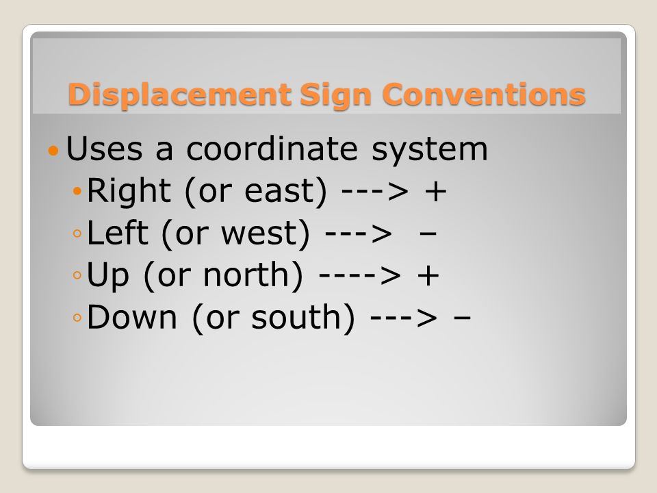 Displacement Sign Conventions