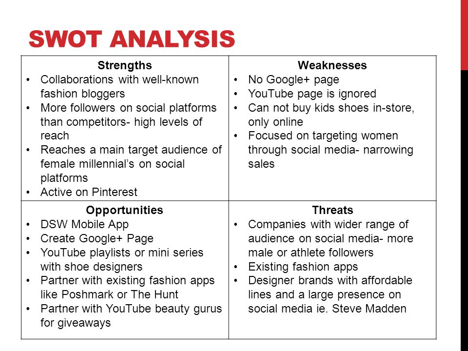 Swot Analysis For Adidas