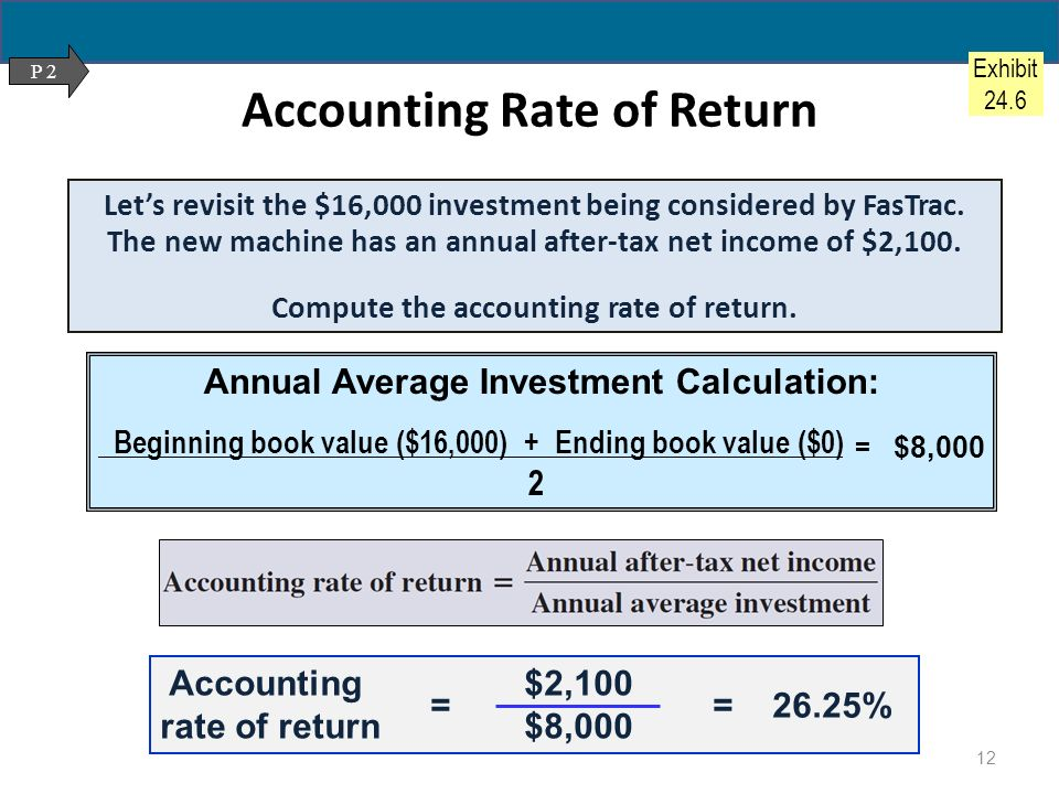 investment and percent after tax return Our model estimates that the after-tax incomes of the poor and middle class   after-tax returns, the outcome would be a plunge in investment,.