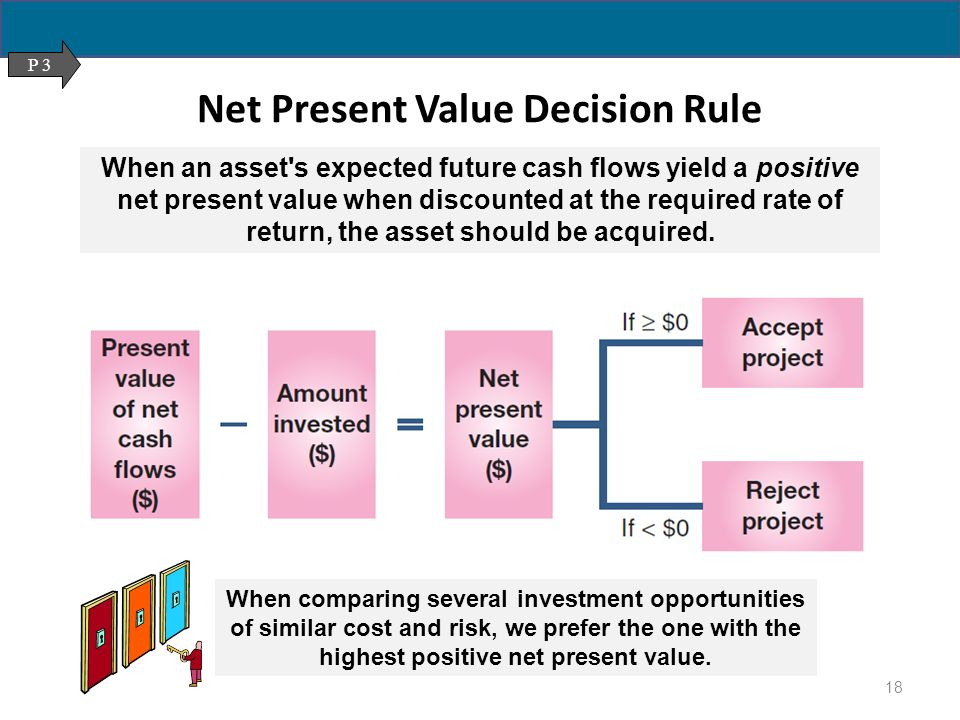 net present value and net cash Management: net present value and cash flows essay must be evaluated to assess its financial feasibility in relation to company's pre-determined selection criteria.
