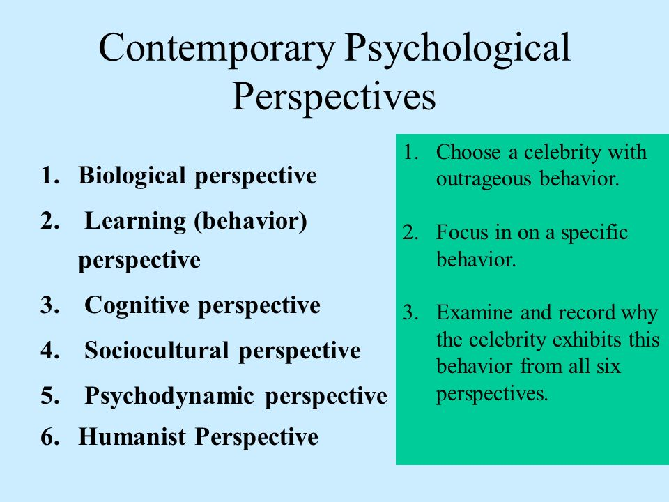 psychodynamic behavioral and cognitive perspectives Rationale: the five major theoretical perspectives presented in the textbook are the psychodynamic, behavioral, cognitive, contextual, and.