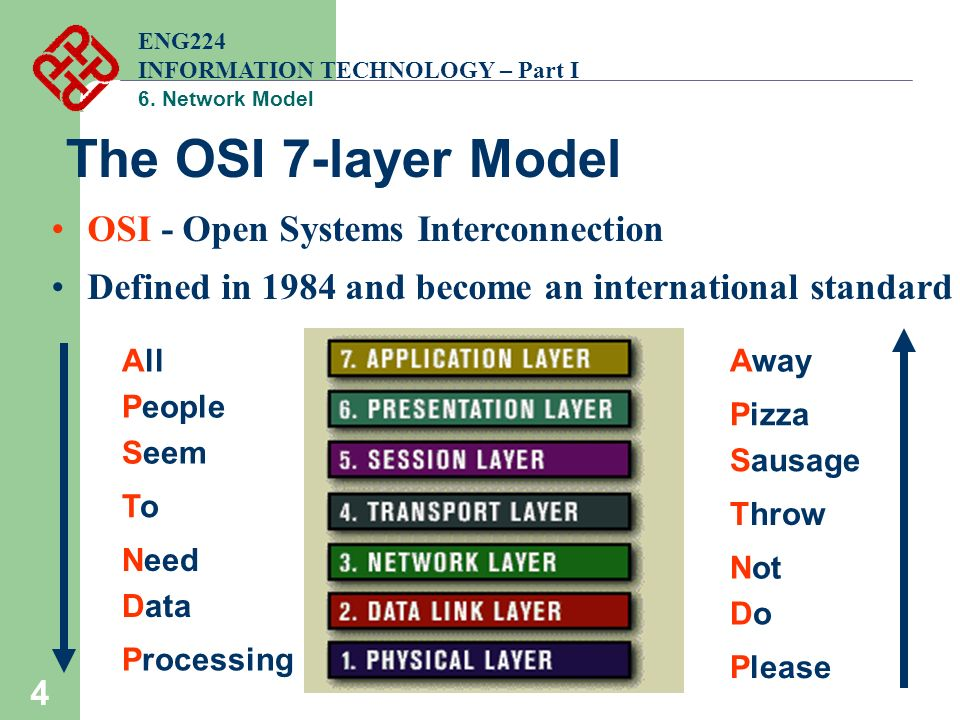 open systems interconnection osi model Explanation of the 7 layer osi model with functions of each layer a simple way to remember all the layers of the osi layer model.