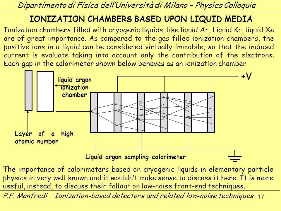 liquid argon ionization chamber