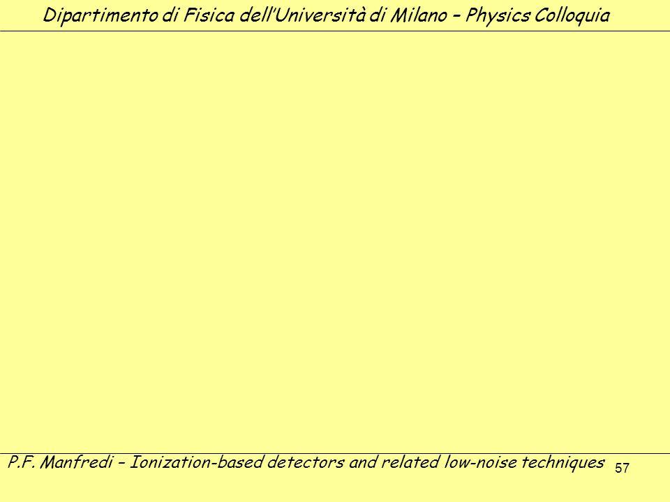 Dipartimento di Fisica dell'Università di Milano – Physics Colloquia