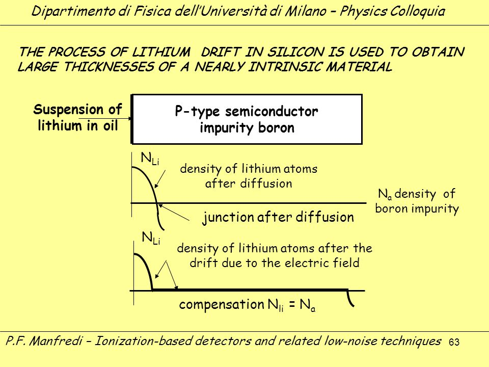 Suspension of lithium in oil P-type semiconductor impurity boron