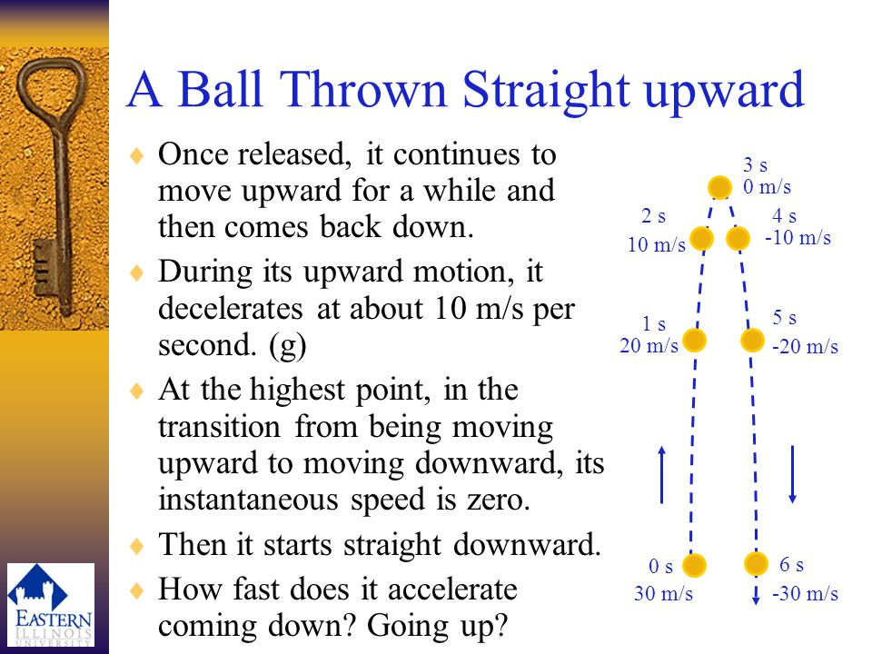 A Ball Thrown Straight upward