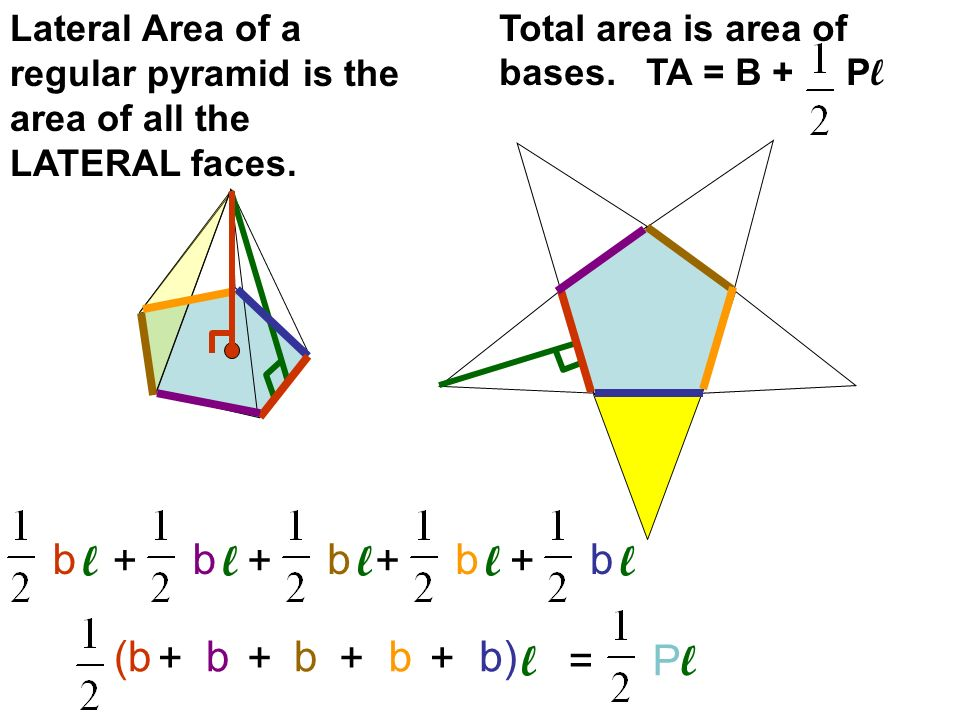 how to find the slant height of a regular pyramid