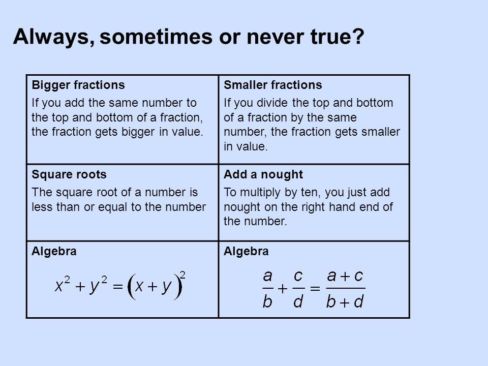 Outline what is collaborative learning ppt video online download 31 always sometimes or never true bigger fractions ccuart Gallery