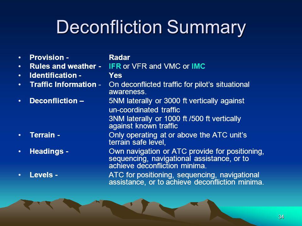 Deconfliction Summary