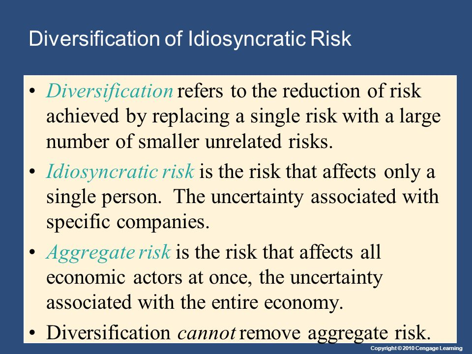 Diversification of Idiosyncratic Risk