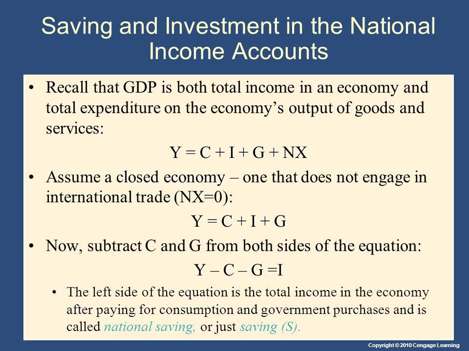 Saving and Investment in the National Income Accounts