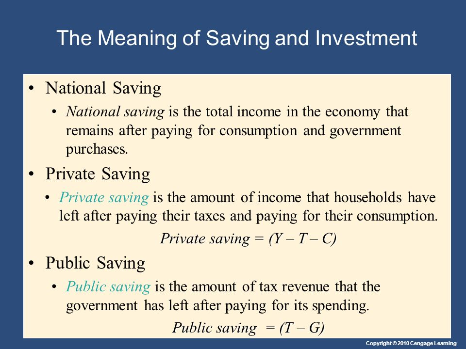 The Meaning of Saving and Investment