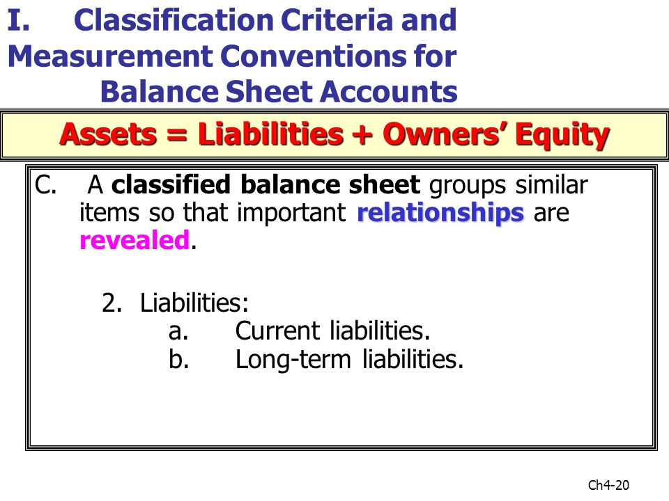 balance sheet and current liabilities