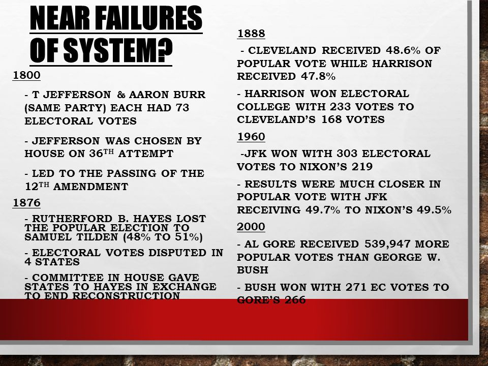 Near Failures of System