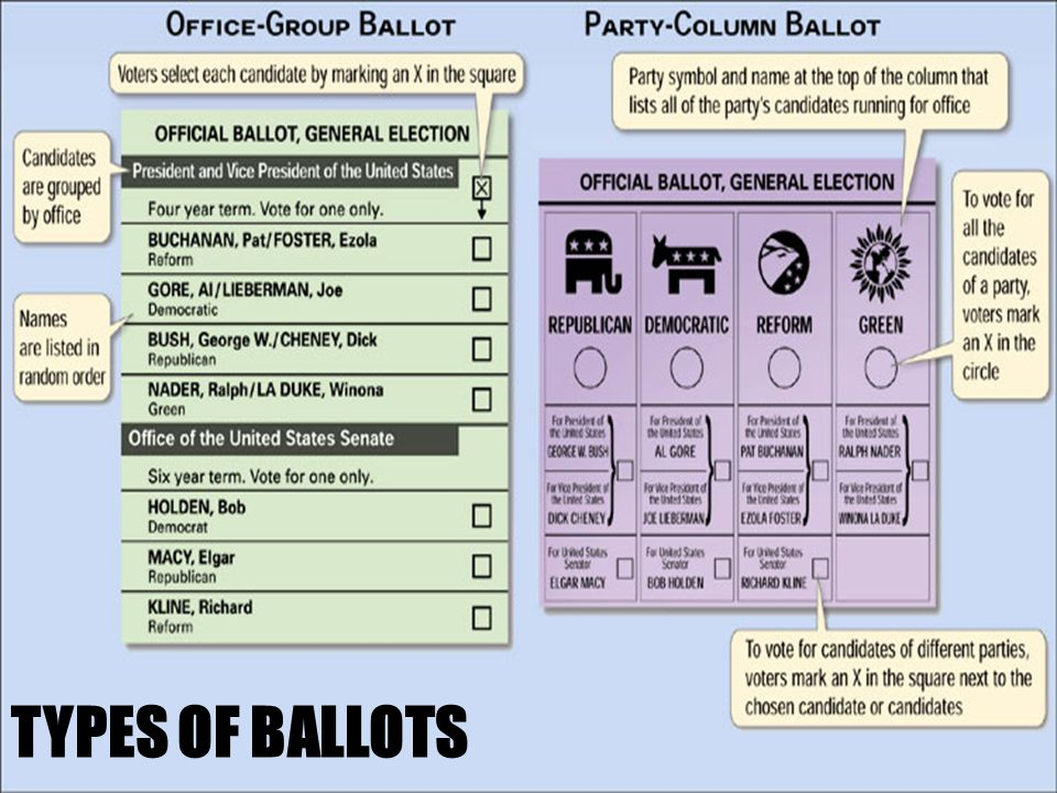 Types of Ballots