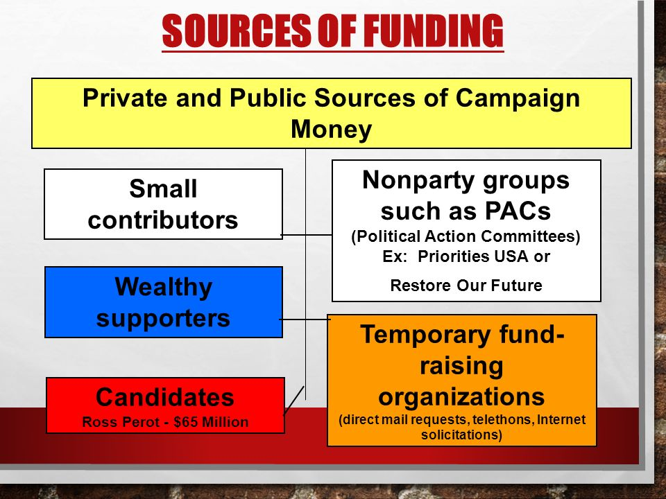 Private and Public Sources of Campaign Money