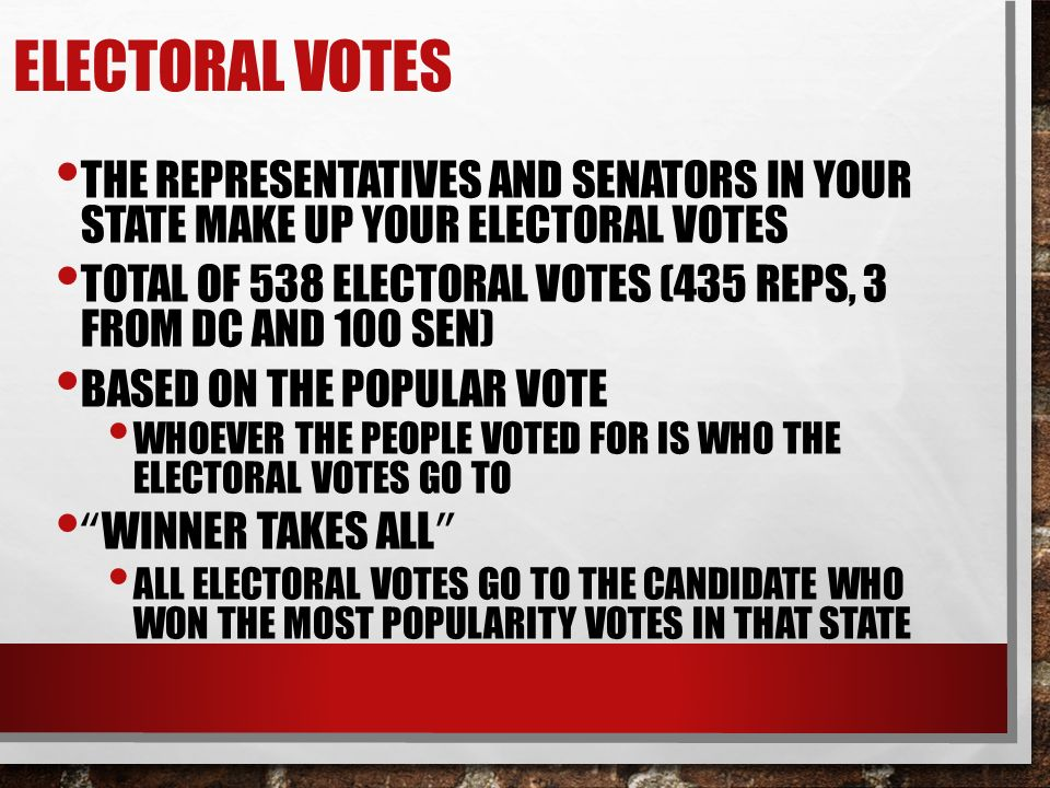 Electoral Votes The Representatives and Senators in your state make up your Electoral Votes.
