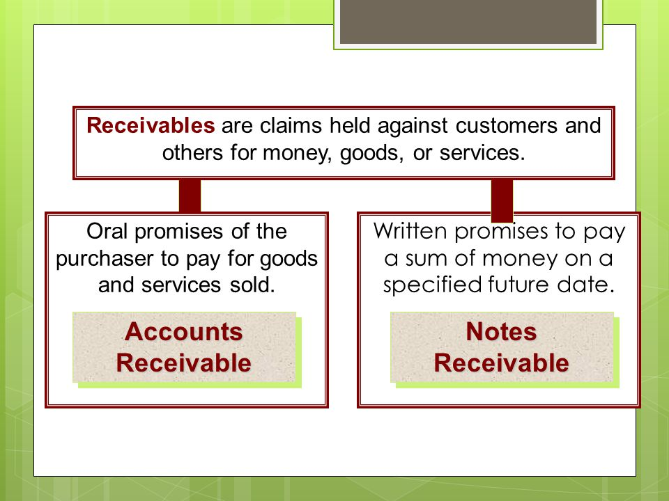 notes receivable Note: you should complete the accounting analysis i: the role of accounting as an information system course or be familiar with the concepts taught there before beginning this course this course is the second course in a five-course financial reporting specialization that covers the collection .
