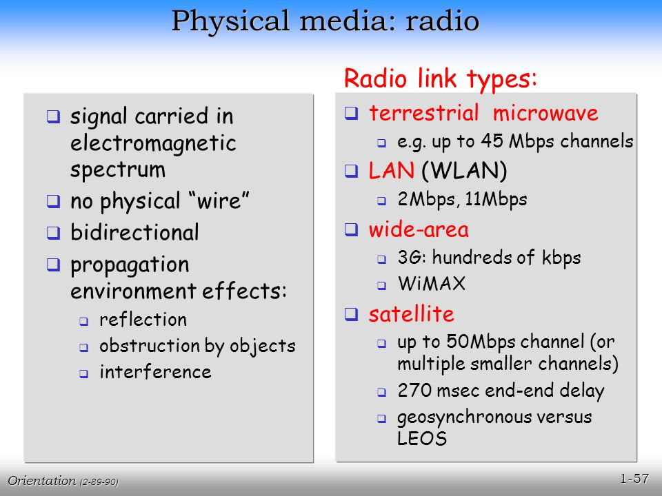 Computer Networks Orientation Ppt