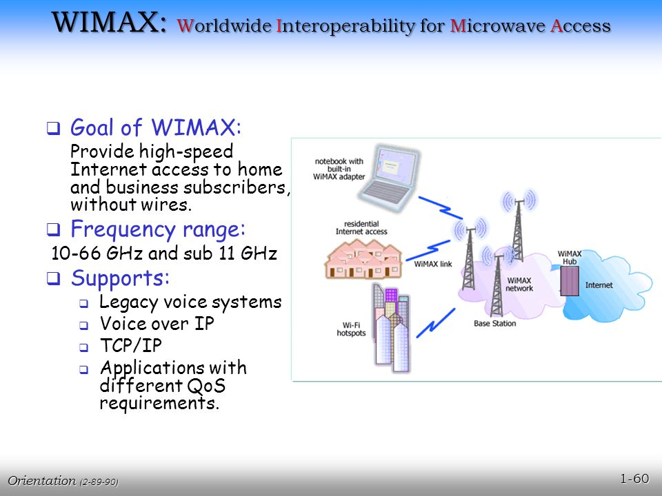 thesis on wimax technology Abstract:wimax technology has reshaped the framework of broadband wireless internet service it provides the internet service to unconnected or detached areas such as.