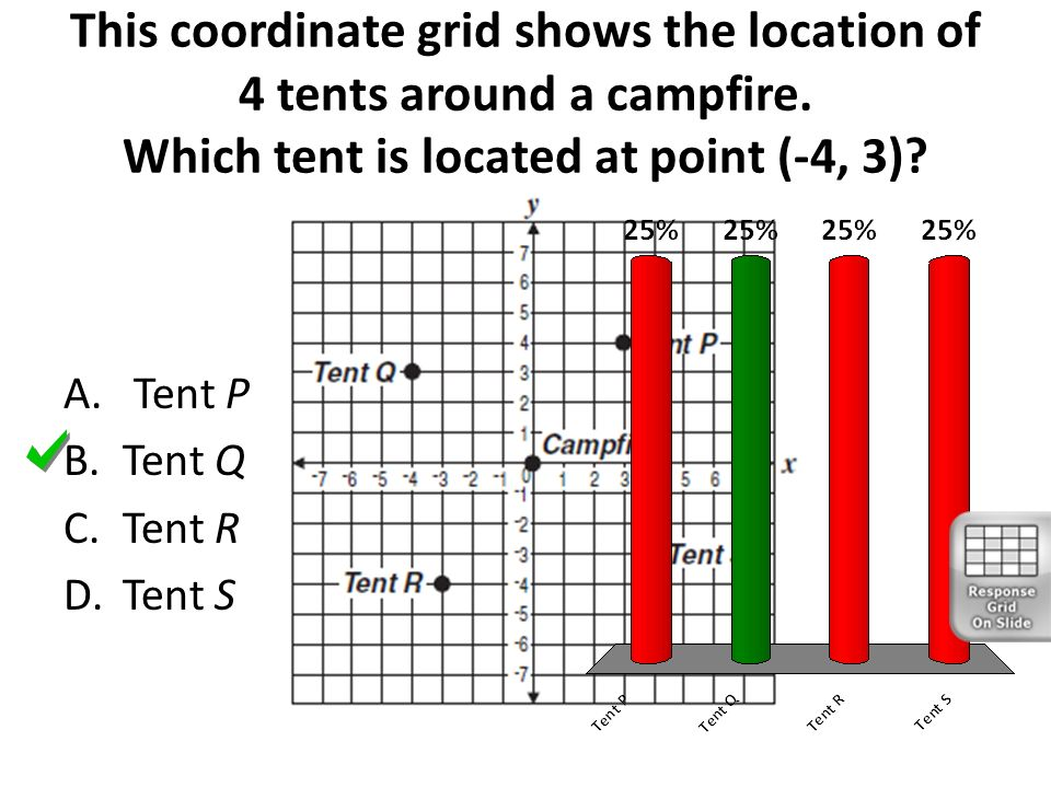 This coordinate grid shows the location of 4 tents around a c&fire  sc 1 st  SlidePlayer & What is rounded to the nearest ten? - ppt video online download