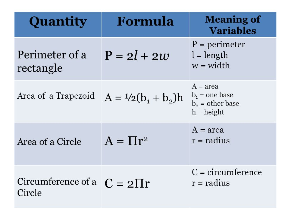 Rewrite formulas and equations ppt download 4 quantity ccuart Image collections