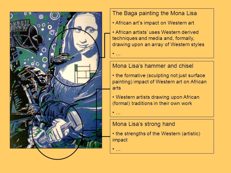 The Baga painting the Mona Lisa