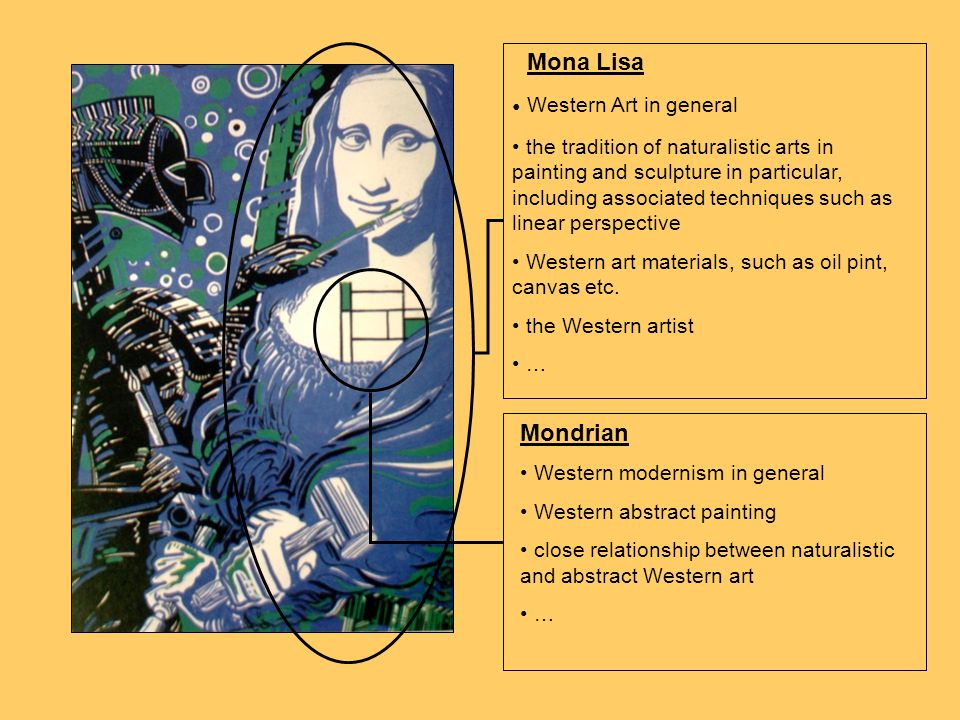 Mona Lisa Western Art in general Mondrian