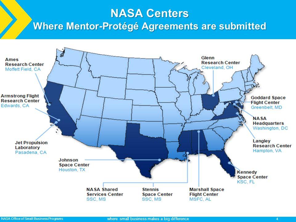 nasa mentoring program - photo #41